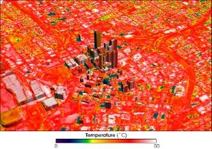 impacts of urbanisation, heat islands