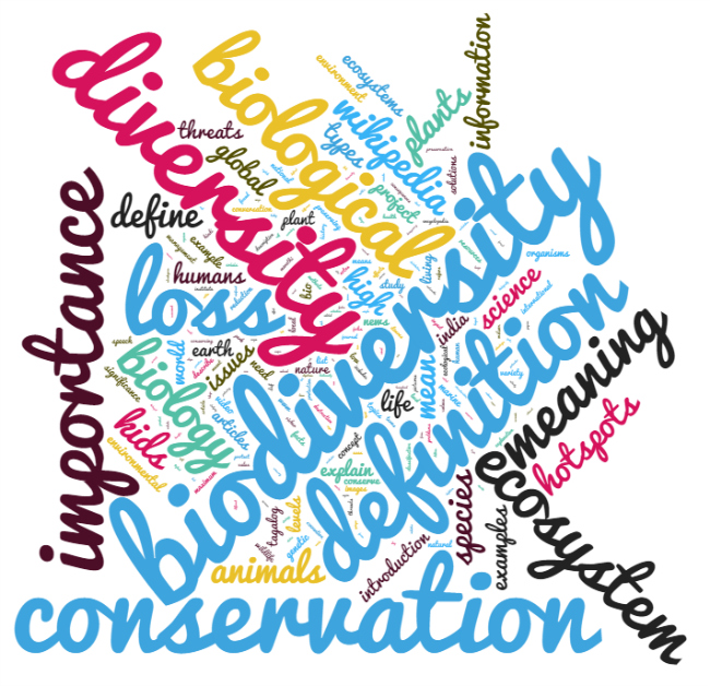 biodiversity, biodiversity perceptions, biodiversity and conservation