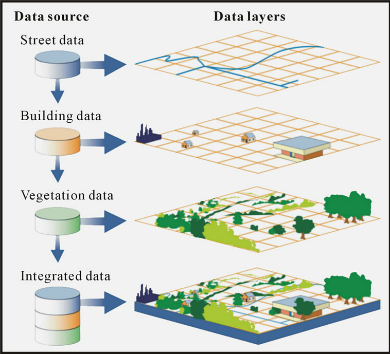 mapping software free, value of biodiversity